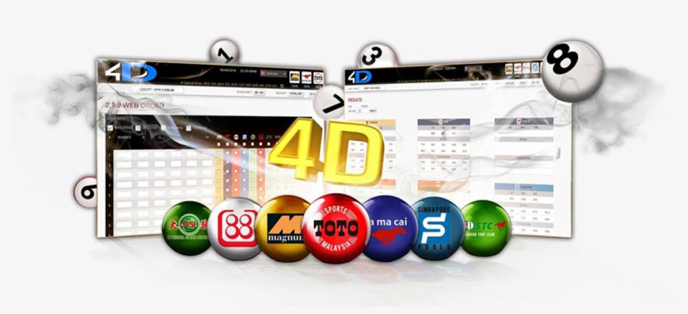 Animated 4D Results – Keputusan 4D – Magnum 4D, Toto, DaMaCai Malaysia